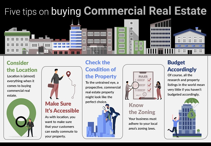five tips on buying commercial real estate
