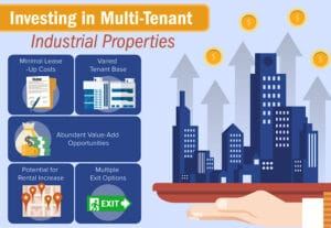Investing in Multi-Tenant Industrial Properties