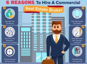 hire a commercial real estate broker