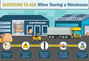 Questions to Ask When Touring a Warehouse