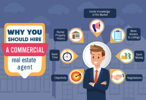 why you should hire a commercial real estate agent