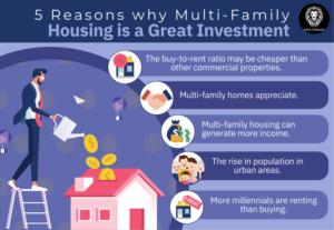 Investing in multi family