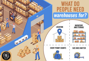 What do people need a warehouse for