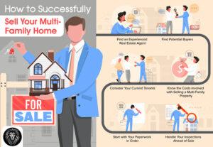 Selling Multi Family