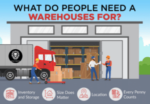 How to Buy a Warehouse