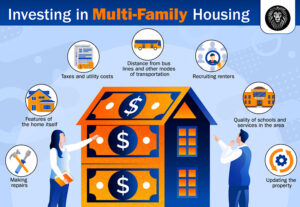 investing in multi family housing
